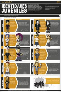 Tribus juveniles. #infografia #infographic