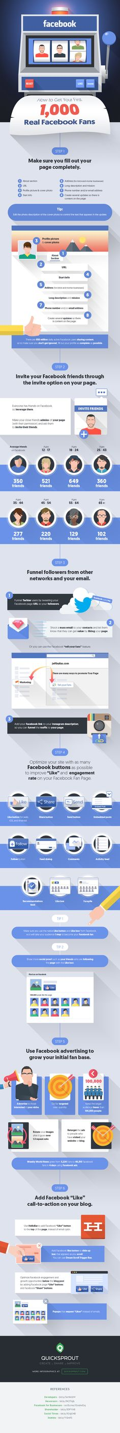 Infografik – How to Get Your First 1000 Real Facebook Fans by QuickSprout