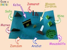 Maquette Hajj pour les enfants #ActivitéCréative. Hajj Pop up activity for kids. Muzdalifeh, Jamarat, Kaabah, Hajj route, craft, Ibrahim, Zam Zam, Safa Marwa, Mina