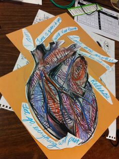art therapy journal prompts