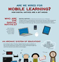 Voxy Mobile Learning Infographic
