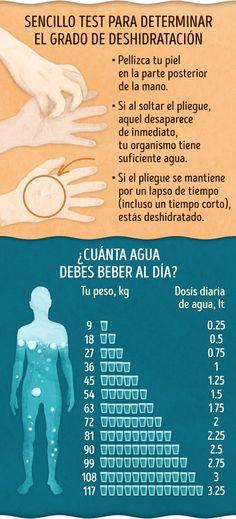 Cómo determinar tu grado de deshidratación