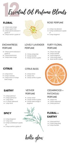 Essential Oil Candles, Essential Oil Scents, Essential Oil Perfume, Essential Oil Diffuser Blends, Relaxing Essential Oil Blends, Best Smelling Essential Oils, Rose Essential Oil, Essential Oil Combinations, Making Essential Oils