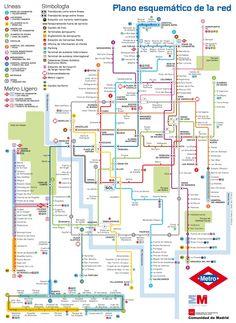 plano esquemtico de la red de metro de madrid