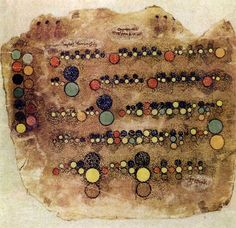 ancient egyptian music notation