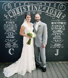 Wedding Trends of 2012