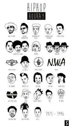Tattoo Hip Hop Hiphop Ideas - - Best Picture For Music Artists playlists For Your Taste You are looking for something, and it is going to tell you exactly what you are looking for, Hip Hop Tattoo, Arte Do Hip Hop, Hip Hop Art, Hip Hop Monster Bts, Old School Art, Style Hip Hop, Ropa Hip Hop, Rapper Art, Hip Hop Quotes