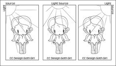 copic oz: Understanding Light Source