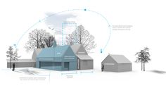 Domestic Residential : Cambridge — Studio Webb Architects Limited