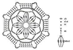 Irish crochet &: CROCHET PONCHO.