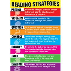 "Carson-Dellosa Reading Strategies Bulletin Board Set (plus ""retell"" and ""summarize"" would be nice. Reading Strategies Posters, Reading Comprehension Strategies, Reading Resources, Reading Activities, Reading Skills, Teaching Reading, Guided Reading, Teaching Tools, Teaching Ideas"