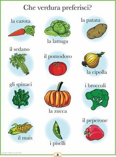 learning spanish Introduce vegetables with this colorful 18 x 24 in. poster that includes a free guide with teaching suggestions and practice worksheets. Spanish Lessons For Kids, Italian Lessons, Spanish Basics, French Lessons, Spanish Notes, Italian Vocabulary, Spanish Vocabulary, Spanish Language Learning, Learn A New Language