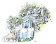 How to build a low-maintenance water feature from The Family Handyman.  For the ducks. :)