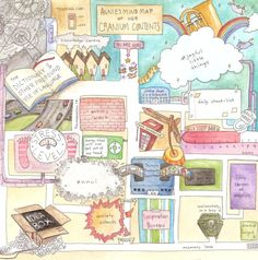 WC- Mind Map by annit-the-conqueror on DeviantArt Mind Maping, Mind Map Art, Mind Map Design, Mixed Media Journal, Visual Diary, Smash Book, Vintage World Maps, Mindfulness, Deviantart