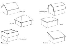 Chief Architects Easy Roof Styles Dialog Resources