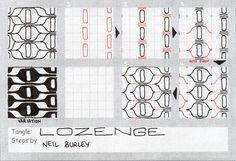 #Lozenge #zentangle #perfectly4med