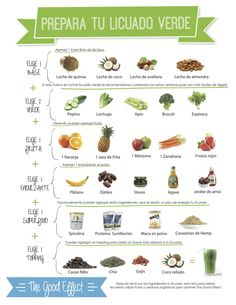 Qué sí y que no es cierto sobre los jugos verdes