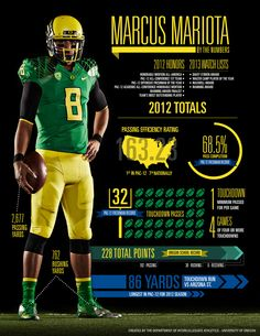 www.uoduckstore.com    the OFFICIAL store of the University of Oregon Fighting Ducks since 1920   Marcus Mariota, much deserved Heisman Award winner!