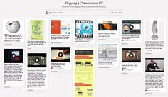 April 2013 Flipped Classroom, A Classroom, Opinion Piece, Calendar Pages, Education, Comment, Onderwijs, Learning