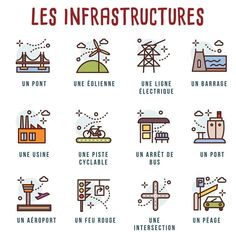 French Language Basics, French Basics, French Language Lessons, French Language Learning, French Lessons, French Swear Words, French Words Quotes, How To Speak French, Learn French