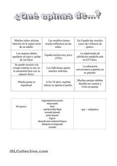 Presente de Subjuntivo- Opiniones