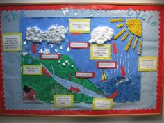 Water Cycle Project For School Water Cycle Project For Kids Science Projects, School Projects, Projects For Kids, Project Ideas, Third Grade Science, Middle School Science, Primary School, Science Fair, Science For Kids