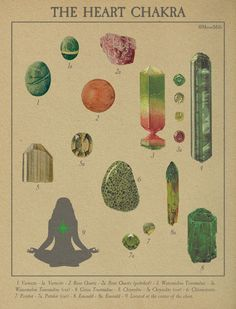 Photo Wall Collage, Picture Wall, Collage Art, Room Posters, Poster Wall, Poster Prints, Chakra Meditation, Arte Chakra, Baby Witch