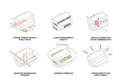 architecture concept diagram - Google Search
