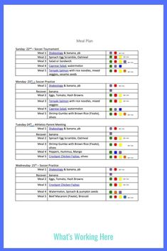 We are in full on back to school craziness which means planning out our meals is so important. See how I meal plan around after school activities and what is on this week's menu. Weekly Menu Printable, Weekly Menu Template, Meal Planning Printable, Weekly Menu Boards, Weekly Menu Planning, Beachbody Meal Plan, 80 Day Obsession, Portion Control, Nutrition Program
