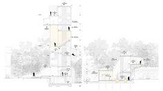 El proyecto describe una serie de acciones arquitectónicas en el Parque Mon Repos, situado a orillas del lago Leman en Ginebra. El objetivo de estas acciones no es otro que poner en valor el patrim...
