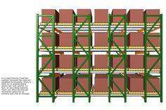 Warehouse Storage Racks  - Maximum Density Flow Rail - SJF.com