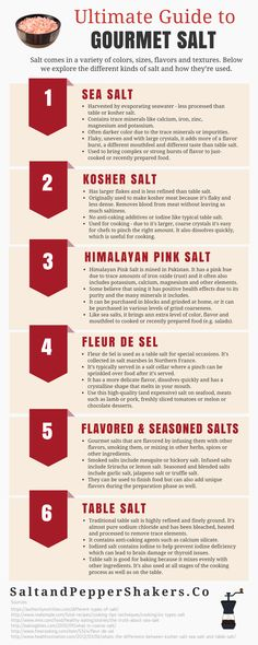 Ultimate Guide to Gourmet Salt (Infographic)