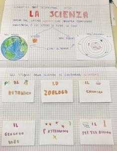 Science, Pixel Art, Bullet Journal, Coding, School, Crafts, 3, Teacher, Halloween