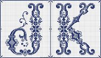 Free Easy Cross, Pattern Maker, PCStitch Charts + Free Historic Old Pattern Books: Sajou No 602