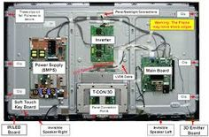 Image result for led tv boards