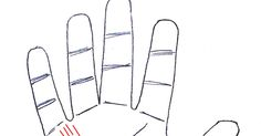 Sign Of Doctor In Palmistry |   Get Your Palm Reading Report In 24 hours  Email me : nitinkumar_palmist@yahoo.in