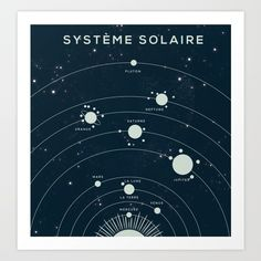 Collect your choice of gallery quality Giclée, or fine art prints custom trimmed by hand in a variety of sizes with a white border for framing. Uranus, Solar System Art, Systems Art, Neptune, Vintage Space, Buy Frames, Fine Art Prints, Gallery Wall, Decoration