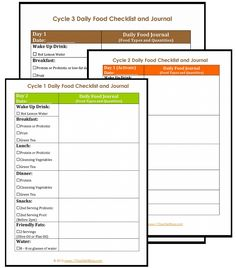Required Food Checklists and Daily Food Journals.  One of the many great ways to help you lose weight on the 17 Day Diet.  This and more available with My Diet Success Kit!!