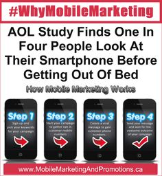 AOL Study Finds One In Four People Look At Their Smartphone Before Getting Out Of Bed. #WhyMobileMarketing