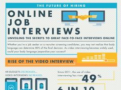 Body language during interviews can influence 80% of final hiring decisions.