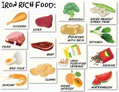Iron food