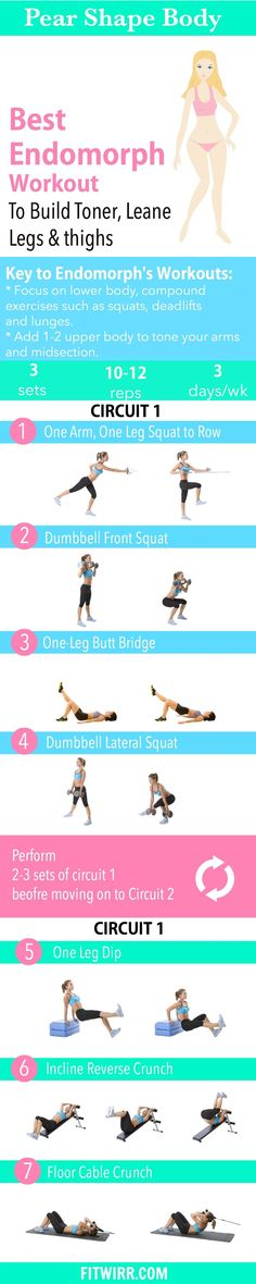 Pear Shape- Endomorph Body Type Workout to Slim Down the Thighs and Legs                                                                                                                                                                                 Plus