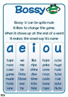 English phonics - Simple posters, in blue colour way, with a rhyme describing magic 'e' and, the alternative term used in some schools, bossy 'e' Clearly laid out with examples for each vowel Available in a choice of Phonics Reading, Teaching Phonics, Phonics Activities, Kindergarten Reading, Teaching Reading, Teaching Kids, Reading Comprehension, How To Teach Phonics, Teaching Resources