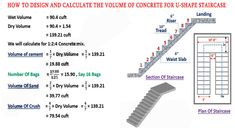 U shaped stairs [with landing] design, dimensions, measurements and calculations. Concrete calculation for U shaped stairs. Measuring concrete for U shaped stairs. Civil Engineering Handbook, Engineering Notes, Civil Engineering Design, Civil Engineering Construction, Grade Of Concrete, Concrete Stairs, Staircase Design, Stair Design, U Shaped Stairs