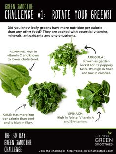 rotate greens smoothie