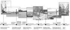 Urban Flotsam: Stirring the City Timeline Architecture, Site Analysis Architecture, Architecture Collage, Architecture Graphics, Architecture Board, Architecture Portfolio, Architecture Drawings, Landscape Architecture, Architecture Design