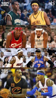 Funny Basketball Memes, Nba Funny, Basketball Is Life, Basketball Pictures, Basketball Legends, Sports Memes, Nba Memes, Sports Pictures, Sports Basketball