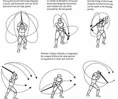 The illustrations seem to be geared toward medieval long swords (hand and a halfs and such), but I think the basic strokes could still be applied to some Viking sword techniques.