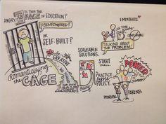 Loving the ART of communication as a strategy to capture content @NNSTOY #teachersleading pic.twitter.com/oM7K2VZEi6