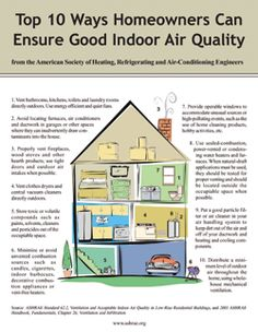 10 Ways Homeowners Can Ensure Good Indoor Air Quality